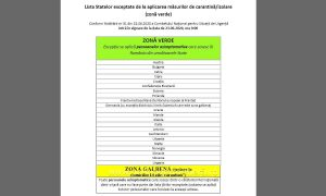 Lista verde 2306
